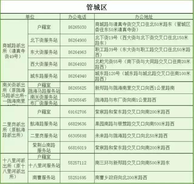 郑州索爱售后:太牛了!2020最全郑州通讯录出炉!有了它走遍郑州都不怕