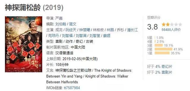 九龙朝广告骂人:2019年度十大国产烂片,你躲过了吗?