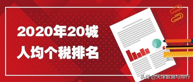 天津2020年人均个税在各城市中排名第10