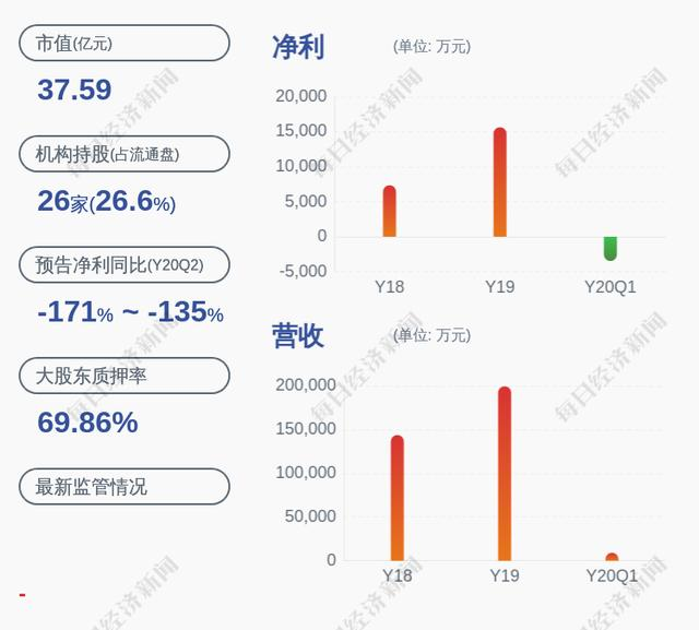 青龙管业:股票交易异常波动,不存在应披露而未披露事项