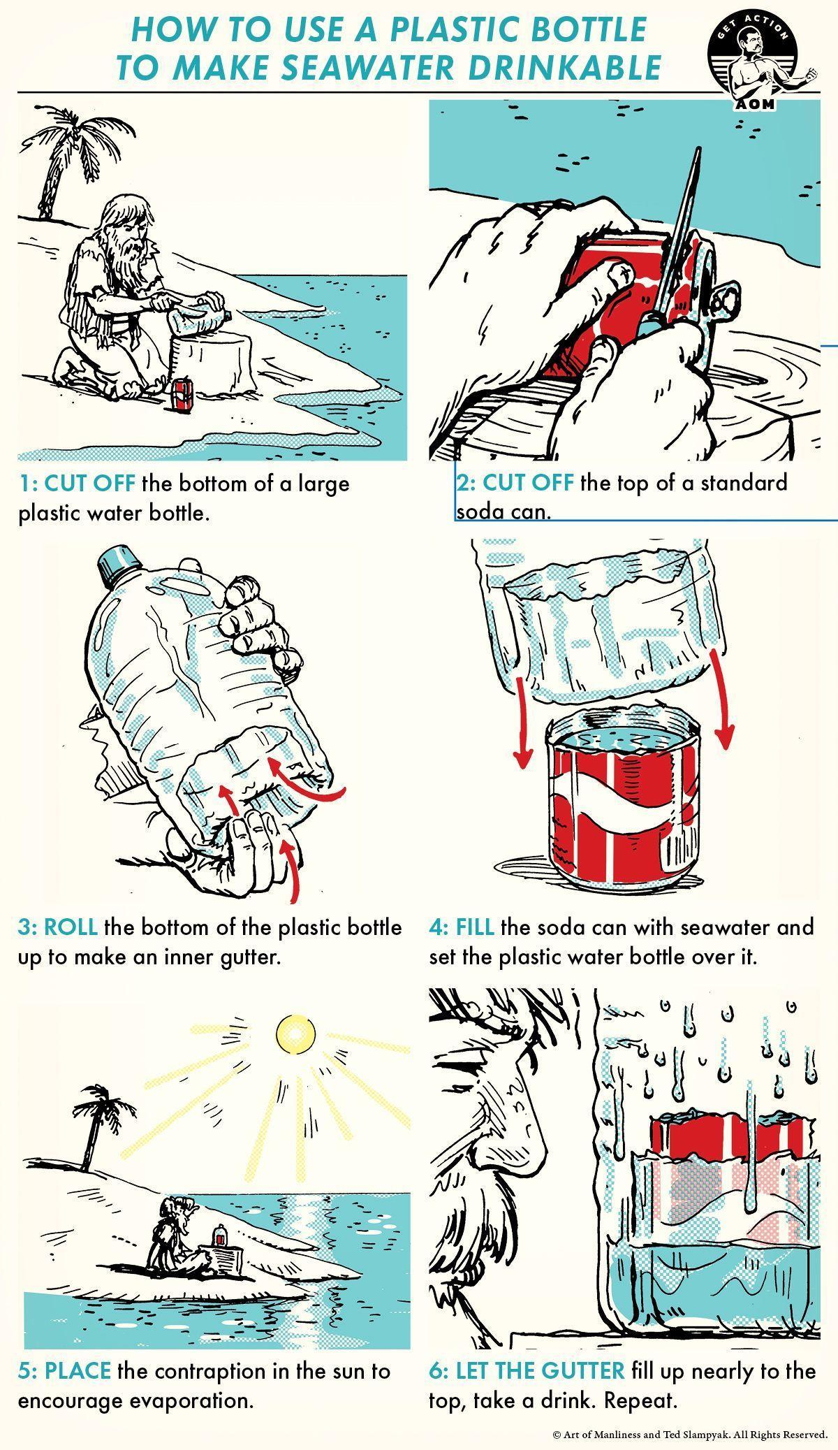 淡水的获得方法