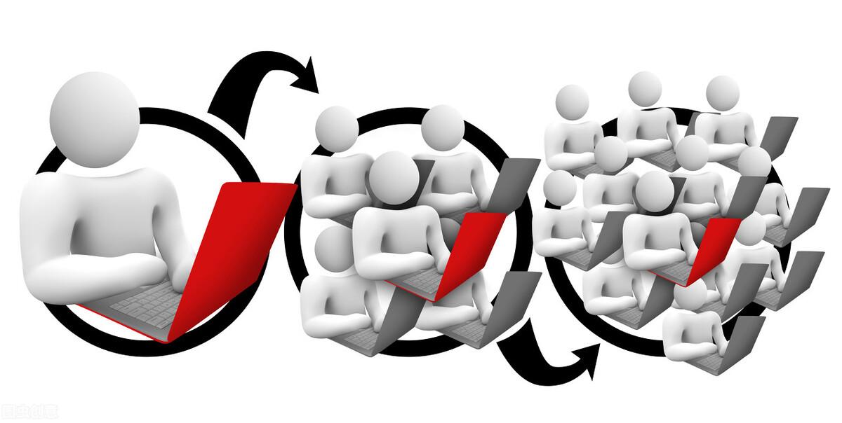 什么是新媒体营销有什么特点(新媒体营销与策划是什么)插图(2)