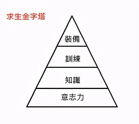 创业的本质是什么(创业机会的本质是什么)插图(5)