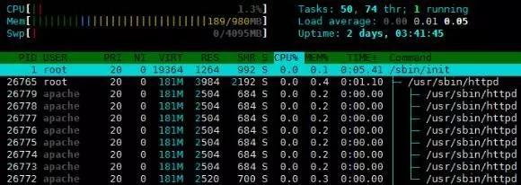 常用Linux进程及作业管理命令常用Linux进程及作业管理命令