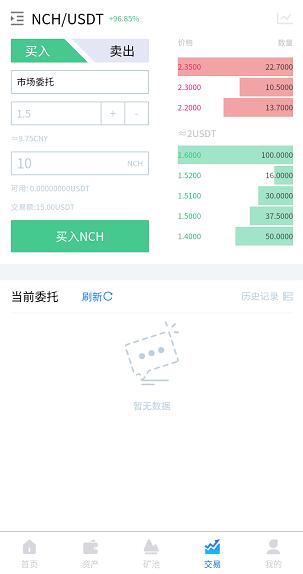 NCH:0撸空投,每天签到得0.2币,1币1.4U,defi模式