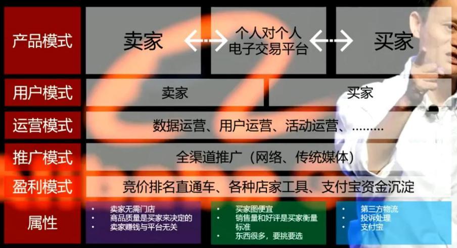 京东为什么比淘宝贵(京东和淘宝的区别)插图(3)