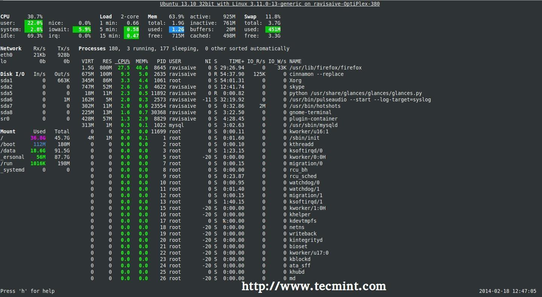 Glances Preview – Ubuntu 13.10