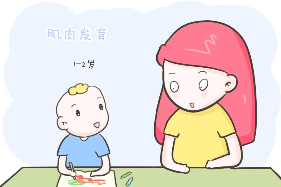早教怎么做(如何自己在家进行早教)插图(1)