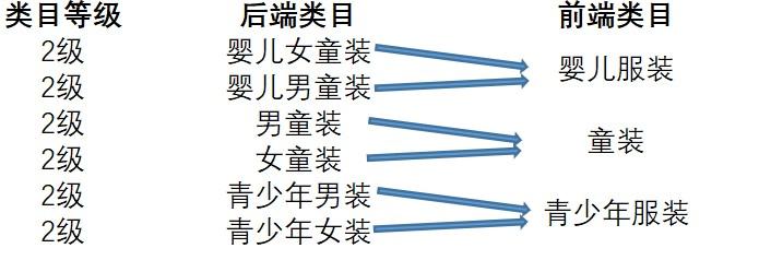 如何做导购(电商导购运营解析)插图(5)