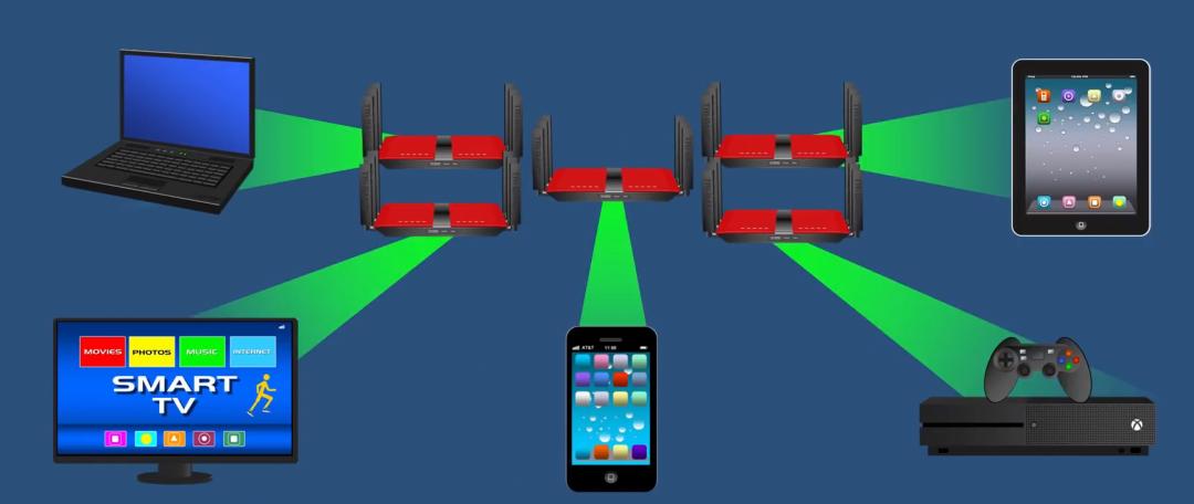 「科普」路由器天线越多,信号真的越好速度越快吗?