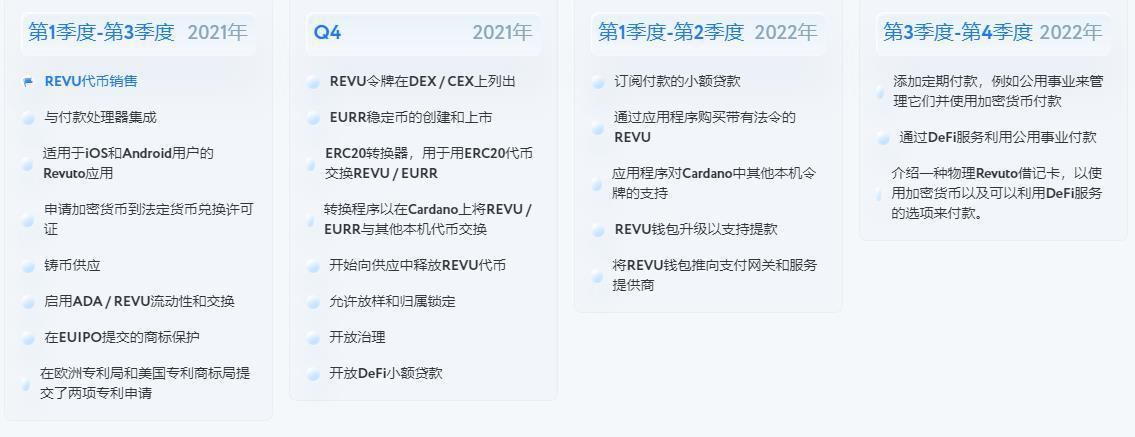 Revuto,ADA链新项目空投最高600枚REVU!