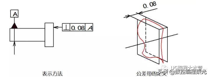 形位公差符号大全(图纸标注符号大全)