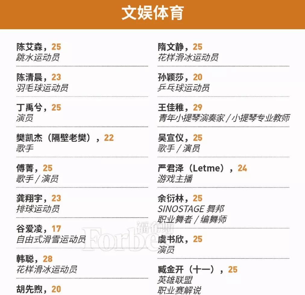 半年签下超10家大品牌代言,谷爱凌为什么这么火?