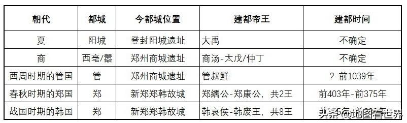 郑州有哪些好玩的地方旅游景点(郑州有哪些区)插图2