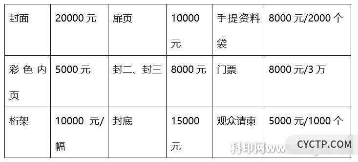 CIPI 2020第十六届中国(青岛)国际包装工业展览会