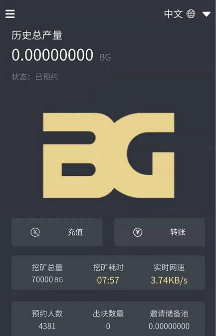 重磅推荐BG:开启预约锁粉挖矿,预计开盘1000U一枚