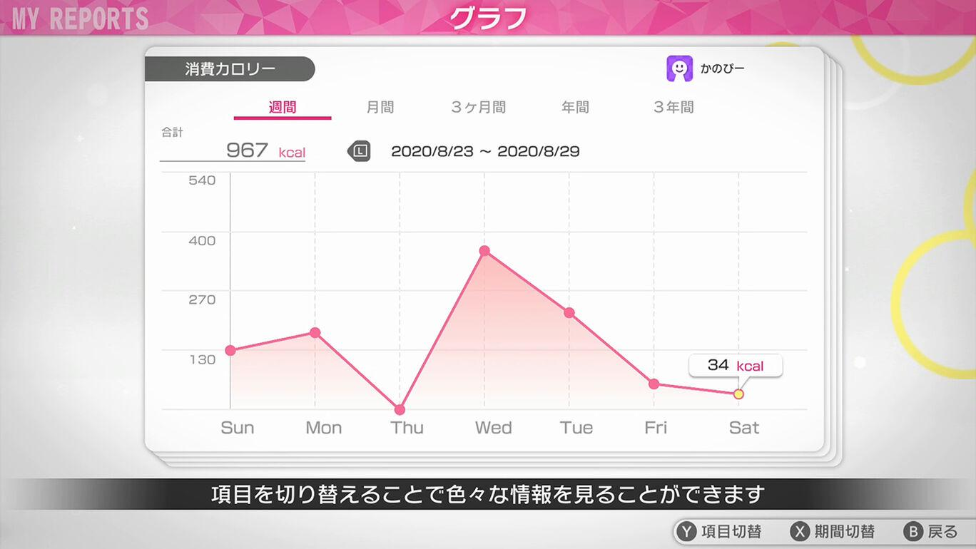 FiNC HOME FiT插图3