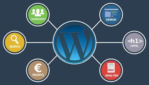 WordPress网站如何做安全防护?